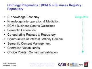 Ontology Pragmatics : BCM  e-Business Registry : Repository