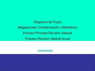 Diagrama de Flujos Megaproceso Compensación y Beneficios  Proceso Principal Revisión Salarial