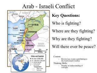 Arab - Israeli Conflict