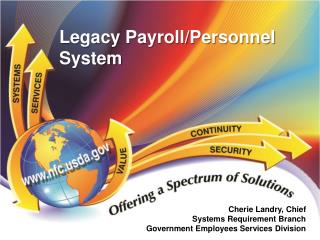 Legacy Payroll/Personnel System
