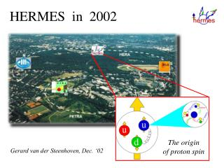 HERMES  in  2002