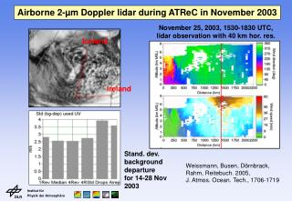Airborne 2-�m Doppler lidar during ATReC in November 2003