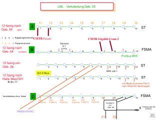 LWL - Verkabelung Geb. 55