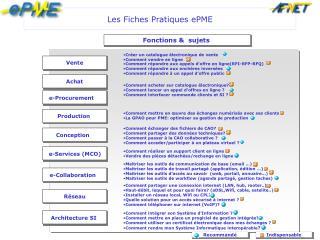 Les Fiches Pratiques ePME