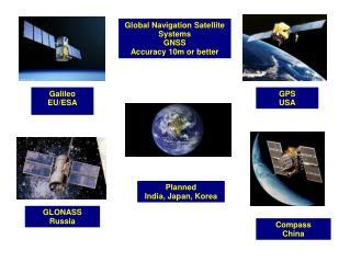 Galileo EU/ESA
