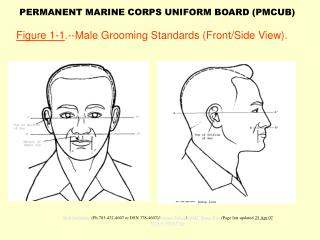 Figure 1-1.--Male Grooming Standards Front