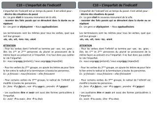 C10 – L'imparfait de l'indicatif