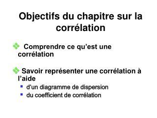 Objectifs du chapitre sur la corrélation