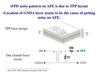 FPD noise pattern on AFE is due to TPP layout