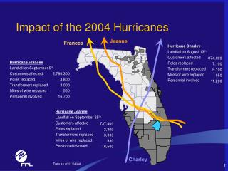 Impact of the 2004 Hurricanes