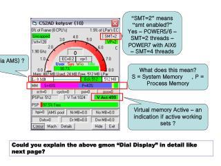 � SMT=2 �  means  � smt enabled? �