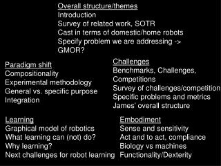 Learning Graphical model of robotics What learning can (not) do? Why learning?