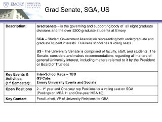 Grad Senate, SGA, US