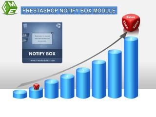 FME's PrestaShop Fancy Box