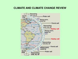 CLIMATE AND CLIMATE CHANGE REVIEW