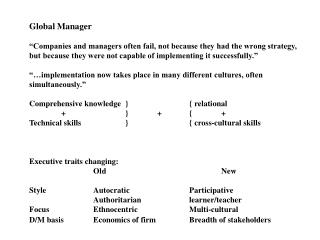 "Global Manager ""Companies and managers often fail, not because they had the wrong strategy,"