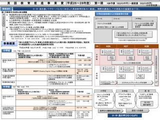 英  語  教  育  推  進   事  業  費 (平成26~28年度)  第一期   H26 予算  132,013 千円(一般財源  132,013 千円)