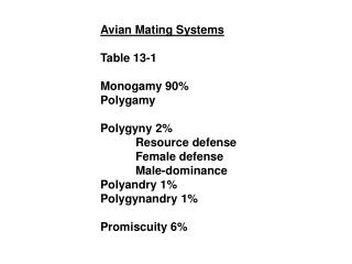 Avian Mating Systems  Table 13-1  Monogamy 90 Polygamy  Polygyny 2  Resource defense  Female defense  Male-dominance Pol