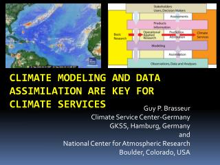 Climate Modeling and Data Assimilation ARE KEY FOR Climate Services