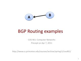 BGP Routing examples
