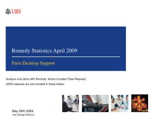 Remedy Statistics April 2009