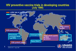 HIV preventive vaccine trials in developing countries (July 1998)