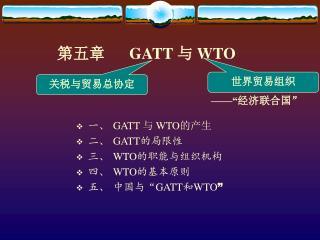 第五章       GATT  与  WTO