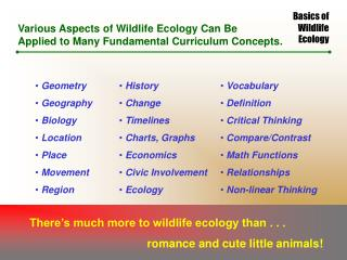 Various Aspects of Wildlife Ecology Can Be  Applied to Many Fundamental Curriculum Concepts.