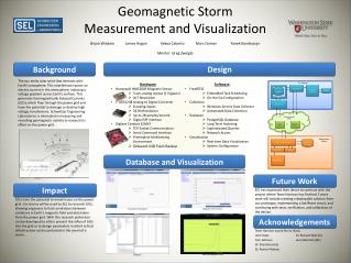 Geomagnetic Storm Measurement and Visualization