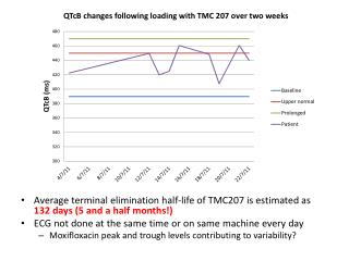 Average terminal elimination half-life of TMC207 is estimated as  132  days (5 and a half months!)