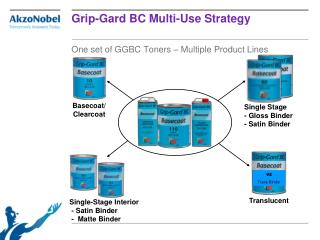 Grip-Gard BC Multi-Use Strategy