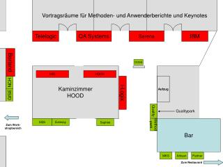 Vortragsräume für Methoden- und Anwenderberichte und Keynotes