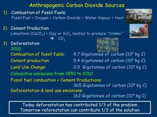 Anthropogenic Carbon Dioxide Sources