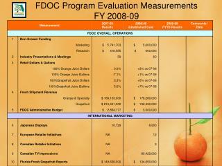 FDOC Program Evaluation Measurements FY 2008-09