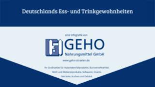 praesentation deutschlands ess und trinkgewohnheiten grosshandel geho nahrungsmittel