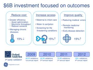 $6B investment focused on outcomes