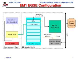 EM1 EGSE Configuration