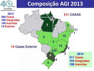 Composi��o AGI 2013