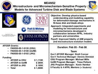 AFOSR Grants: FA9550-05-1-0135 (OSU) FA9550-05-1-0100 (UofM) FA9550-05-1-0102 (JHU) Funding: