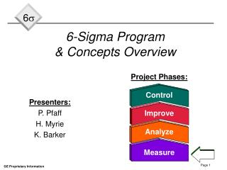 6-Sigma Program & Concepts Overview