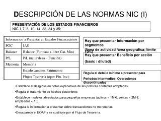 D ESCRIPCIÓN DE LAS NORMAS NIC (I)