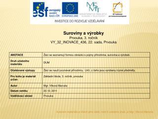 Suroviny a výrobky Prvouka, 3. ročník VY_32_INOVACE_436,  22. sada, Prvouka