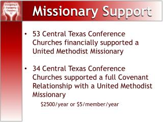 Missionary Support
