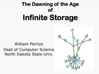 The Dawning of the Age of Infinite Storage