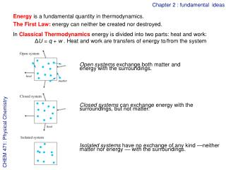 Chapter 2 : fundamental  ideas