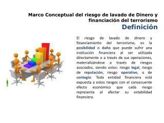 Marco Conceptual del riesgo de lavado de Dinero y  financiación del terrorismo Definición