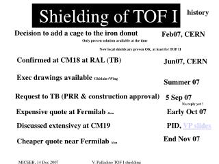 Shielding of TOF I