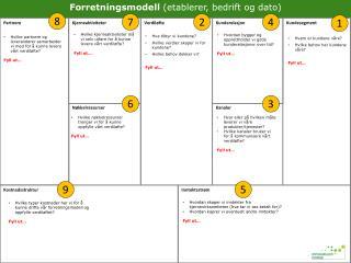 Forretningsmodell  (etablerer, bedrift og dato)