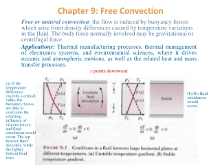 X-momentum equation
