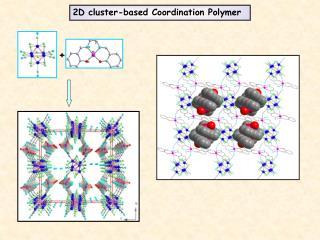 2D cluster-based Coordination Polymer